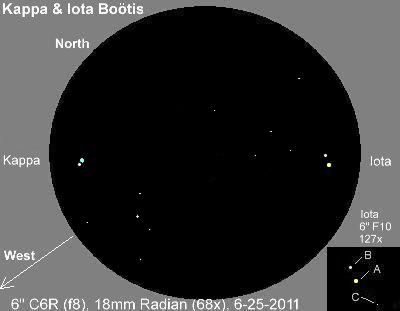 atrakcyjna cena szczegóły dla różne kolory Of Donkeys and Hyenas: Kappa (κ) and Iota (ι) Boötis | Star ...