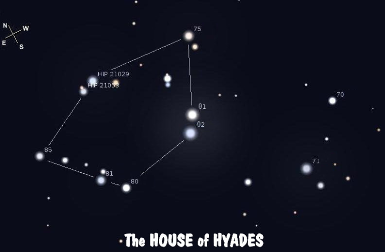 the hyades contact - 792×519