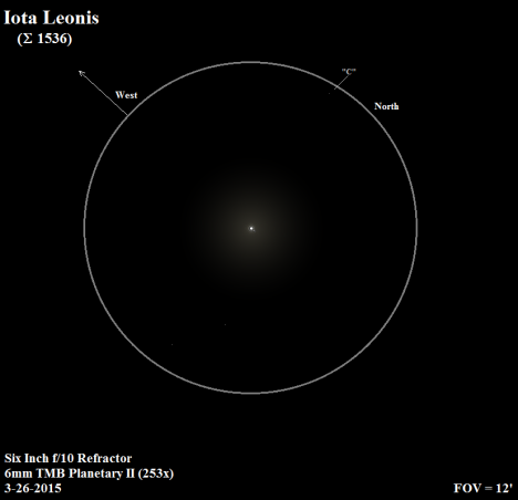 This is what Iota Leonis looks like in a six inch f/10 refractor a couple of years after writing the post above.   The seeing on this particular night was outstanding, so I sat and soaked up the view for a good thirty minutes.   (East & west reversed to match the refractor view, click to enlarge and get the full effect).