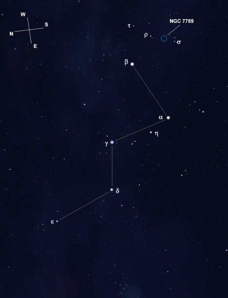Different orientation now, with west at the top of the chart and east at the bottom, matching Cassiopeia's position in a late August sky at about one in the morning. An easy way to find your way to Sigma (σ) is to imagine a line at Beta (β) running at a ninety degree angle to the one that connects Alpha (α) and Beta (β). Extending that line four degrees to the southwest will put you right in the middle of a tight little cluster of three stars, the brightest of which is Sigma (σ). Rho (ρ) and Tau (τ) can be seen hovering to its northwest, with the open cluster NGC 7789 midway between Sigma (σ) and Rho (ρ). (Stellarium screen image with labels added, click for a larger view)