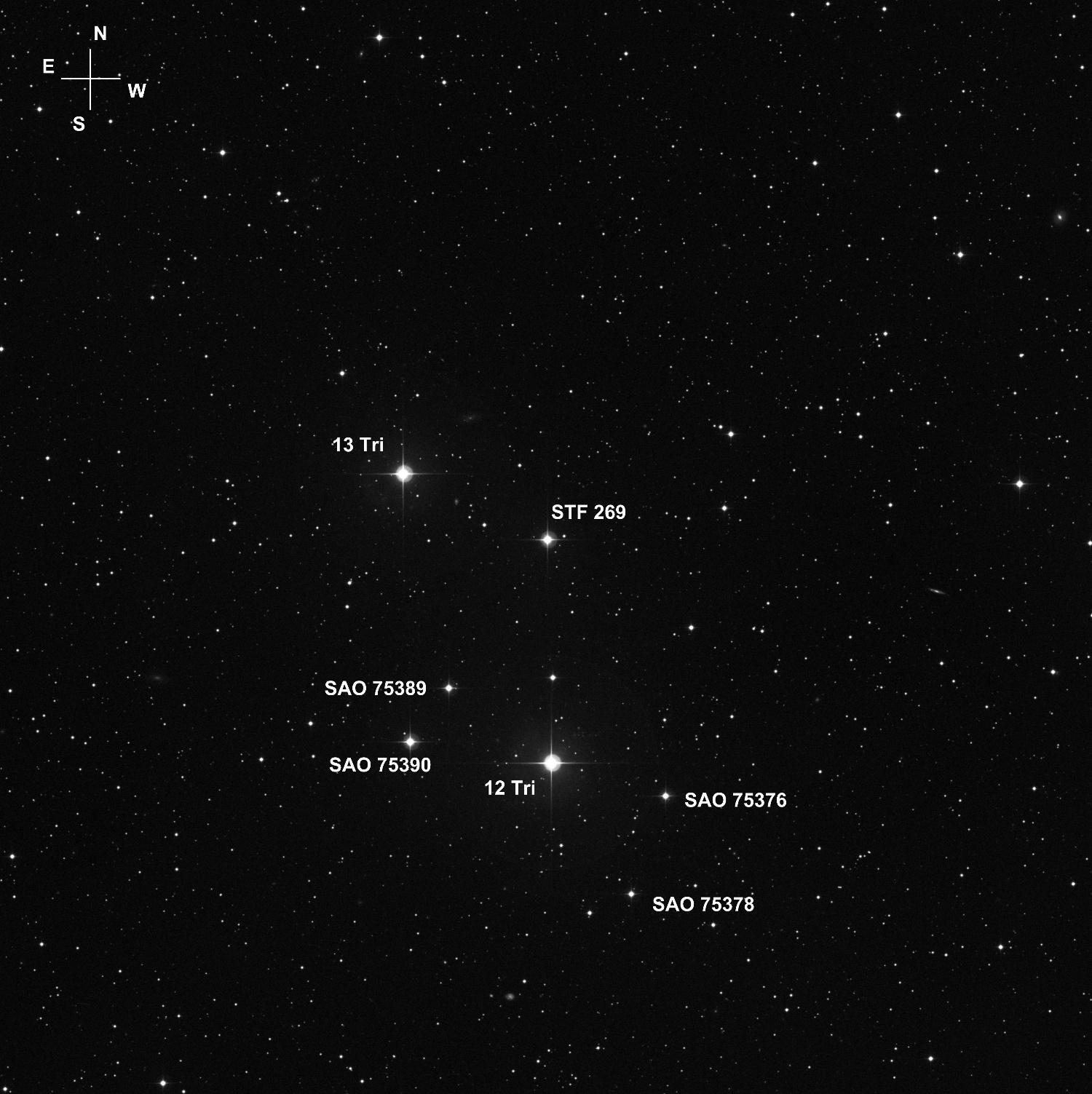 269: Star-Splitters