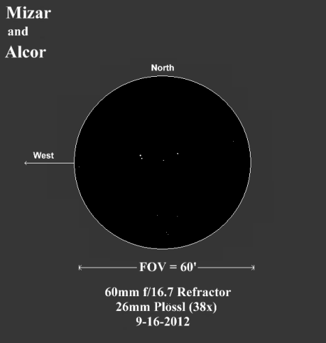 The MIzar pair is seen here to the left of center, Alcor is opposite them at the right of center, and the star between them is Sidus Ludoviciana, Ludwig's Star. (East & west are reversed to match the refractor view, click on the image to enlarge it).