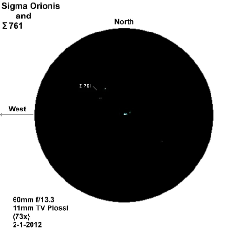 Companions in multiple-stardom -- Sigma Orionis is a quadruple (actually a quintuple to be exact, but the fifth star is out of our range), and Σ 761 is a genuine triple.  (East & west reversed, click for a better view).