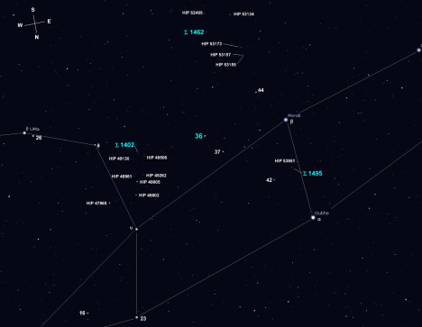 . . . so first, let's locate Merak (Beta [β] UMa), which is at the southwest corner of the Big Dipper's dipper (see the first chart for reference).  From Merak, extend a line west and slightly north to Upsilon (υ) Ursae Majoris.  About a third of the way from Merak you'll find 5.15 magnitude 37 UMa hugging the south side of that line, and about a degree southwest of it you'll spot 4.80 magnitude 36 UMa.  Center it in your finder and peek into your eyepiece now.  (Stellarium screen image with labels added, click for a larger view).