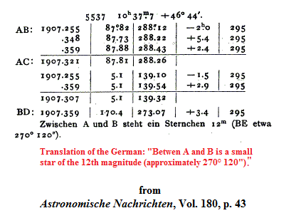 Hertzsprung 1907
