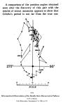Hussey Orbital Diagram
