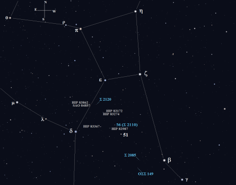 We'll use Delta (δ) as our first anchoring point and launch ourselves into the sparsely star-lit night in search of our first target, Σ 2110, aka 56 Herculis.  If you can see 51 Herculis glimmering in the dark five degrees west of Delta (δ), center it in your finder and you'll find Σ 2110 slightly more than one degree northeast of it, nestled next to 6.25 magnitude HIP 82987, which also goes by the designation 57 Herculis.  If 51 Herculis is playing hide-and-seek with your bare naked eyes, then start at Delta (δ) and slide two degrees west with a slight bias to the north and you'll see 5.75 magnitude HIP 83367 waiting for you.  With it centered in your finder, you'll see Σ 2110 a degree and a half further to the west, twinkling northwest of 6.25 magnitude HIP 82987 (57 Herculis).  (Stellarium screen image, click on the chart to enlarge it).