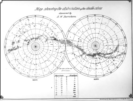 Map of Distribution of Stars Discv'd by Burnham