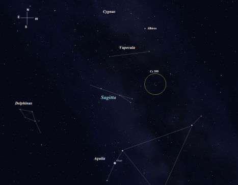 Although it's a dim constellation, Sagitta is not all that hard to find.   A line drawn from Altair to Albireo will take you directly over the rear of its identifying arrow.  (Stellarium screen image with labels added, click to enlarge).