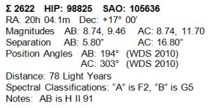 STF 2622 Data