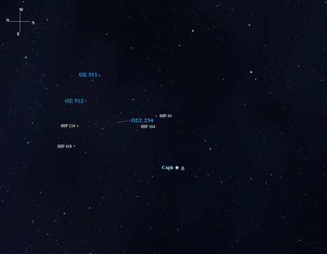 (Stellarium screen image, labels added, click on the chart for a larger version).