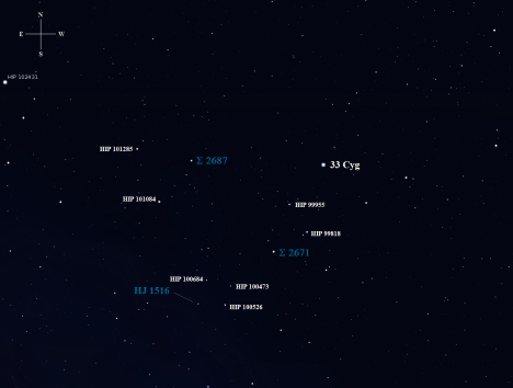 We'll start by hopping one and three quarters degrees due east from 33 Cygni to the combined 6.55 magnitude light of Σ 2687, which forms a triangle with 6.10 magnitude HIP 101285 and 5.95 magnitude HIP 101084. (Stellarium screen image with additional labels, click for a larger view).