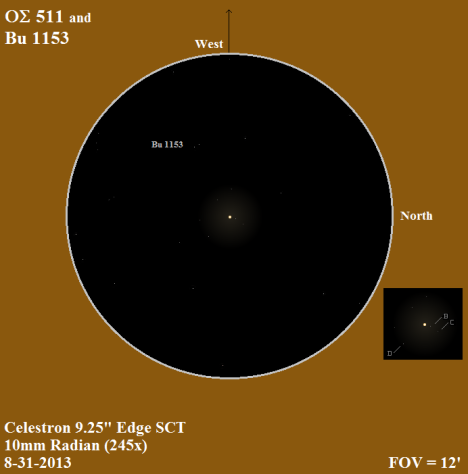 OΣ 511 and its gold-tinted primary sit at the center of this field, with its components labeled in the inset at the bottom right.   Three arcminutes to its west and slightly south is Bu 1153.  (East & west reversed once again, click on the sketch to improve the view considerably).