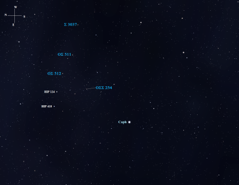 Stellarium screen image with labels added.
