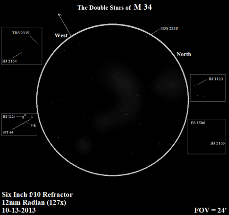 M 34 and a faint glimmer of nebulosity occupy the center of the sketch, and arrayed around the edges are four excerpted areas which identify seven of the eight double stars.  The excerpts are located immediately to the left or the right of the actual position of the stars in the sketch.  East & west are reversed here to match the refractor view.   Click on the sketch for a much better view of it.