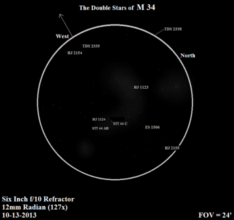 This is the same sketch as above, except that the labels are moved into the eyepiece field.   East & west reversed here to match the view in the refractor, click on the sketch for a much better view of it.