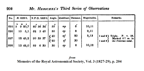 Notice that Herschel's observation of HJ 698 is also included here.   Click on the image for a larger view.