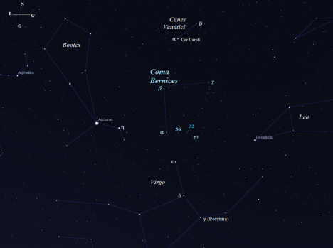 I got there by starting at Porrima (Gamma/γ Virginis) in northern Virgo and working my way up to Delta (δ) and then to Epsilon (ε). The line formed by Delta (δ) and Epsilon (ε) Virginis points almost directly at Alpha (α) Com, which lies a short seven degrees away. Another way is to follow the line that runs through Arcturus (Alpha/α Boötis) and Eta (η) Boötis. Extending it for ten and half degrees it leads you directly to Alpha (α) Comae Bernices. (Stellarium screen image with labels added, click on the chart to enlarge it).