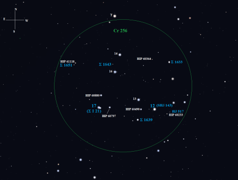 The Coma Cluster also goes by two other designations, Collinder 256 (Cr 256) and Melotte 111 (Mel 111).   We're headed for the south half of the cluster, but we'll start by centering 14 and 16 Com in our finder. (Stellarium screen image with labels added, click to enlarge the chart).