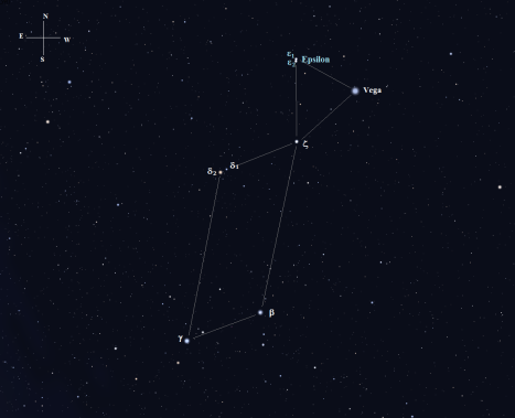 Think of this as the S.W. Burnham view of Lyra, since you won't see Epsilon as two distinct stars . . . . . . .  unless you have very sharp eyesight!   (Stellarium screen image with labels added, click for a larger view).