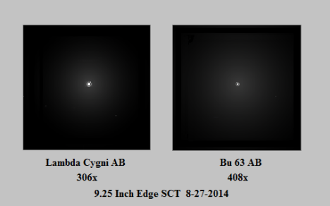 Even though Bu 63 is under higher magnification, the apparent diameters of its two components is noticeably smaller than those of Lambda Cygni. Be prepared to experience genuine eye strain.