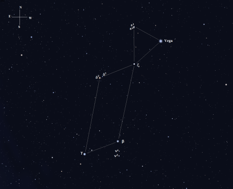 Sheliak, aka Beta (β) Lyrae, anchors the southwest corner of the constellation's parallelogram.   (Stellarium screen image with labels added, click for a larger view).
