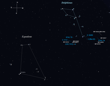 On this tour we'll take a look at ENG 75, OΣ 533, and Σ 2713, all of which are east and southeast of Epsilon (ε ) Delphini.   (Stellarium screen image with labels added, click on the cart for a larger view).