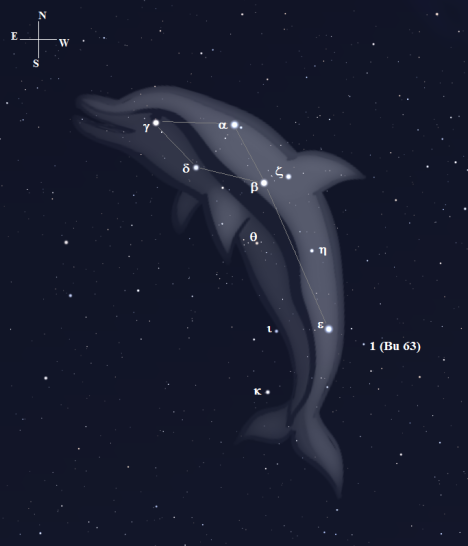 Stellarium screen image with labels added, click for a larger view.
