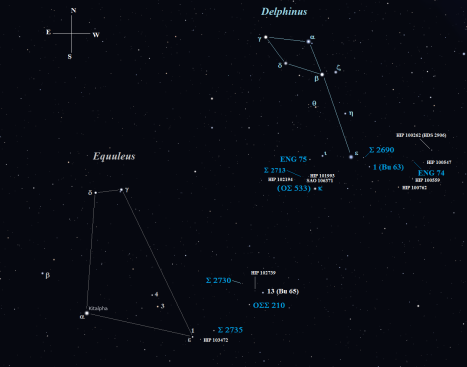 We'll zoom in now with this chart, which shows the locations of all the stars included in our three Delphinian tours. We're going to start at the southwest corner of Equuleus and look at Σ 2735, OΣΣ 210, and Σ 2730. (Stellarium screen image, labels added, click for a larger version).
