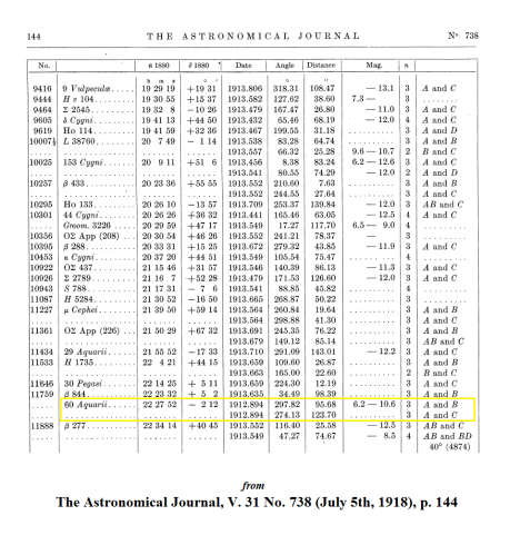 The star that became Bu 1515 is listed at the bottom of the page as 60 Aquarii. Click on the page to ease eye strain.