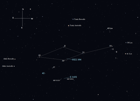 Stellarium screen image with additional labels, click for a larger view.