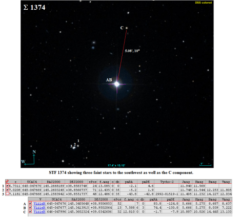 Aladin image with UCAC4 data, click to enlarge.