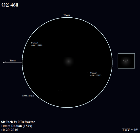 """Averted vision beauty! You have to look closely to catch sight of the """"B"""" and """"C"""" components, just as I did when peering into the eyepiece. The primary is a weak shade of white. Notice the two UCAC4 labeled stars, which we'll come back to shortly. (East & west reversed to match the refractor view, click on the sketch for a better view of the faint components)."""