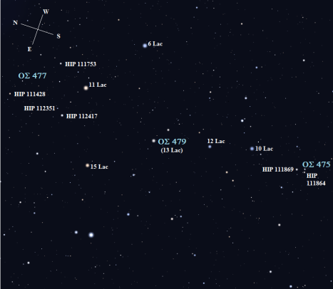 Stellarium screen image with labels added, click for a better view.